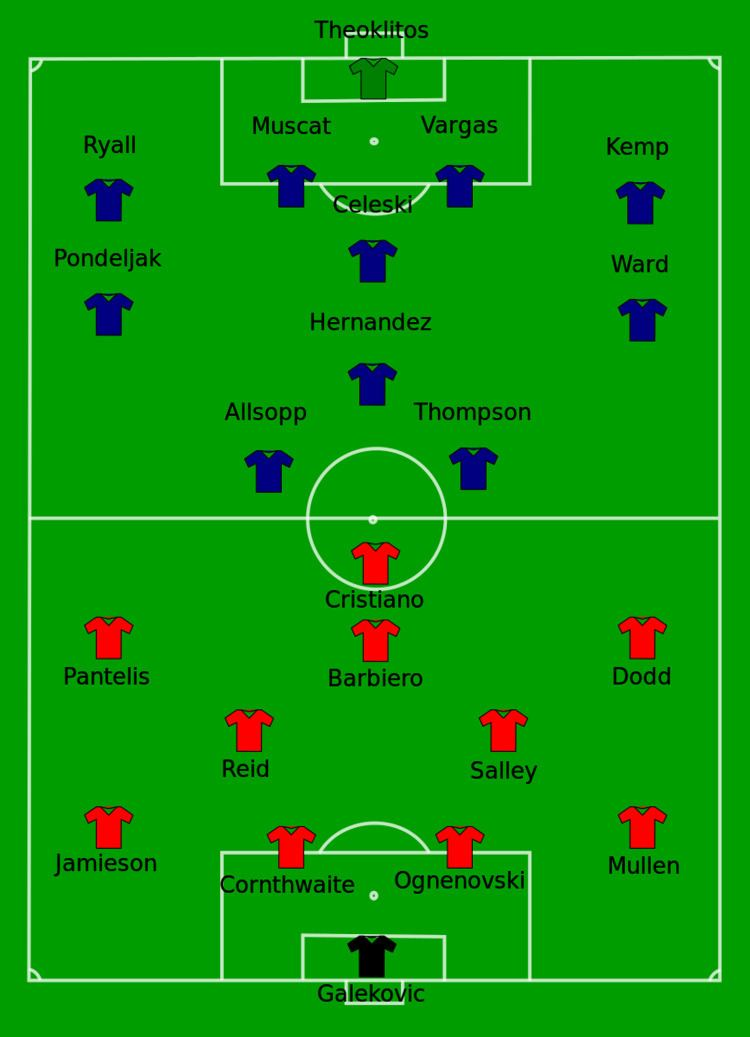 2009 A-League Grand Final