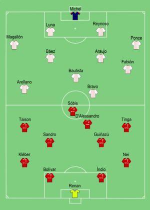 2010 Copa Libertadores Finals httpsuploadwikimediaorgwikipediacommonsthu