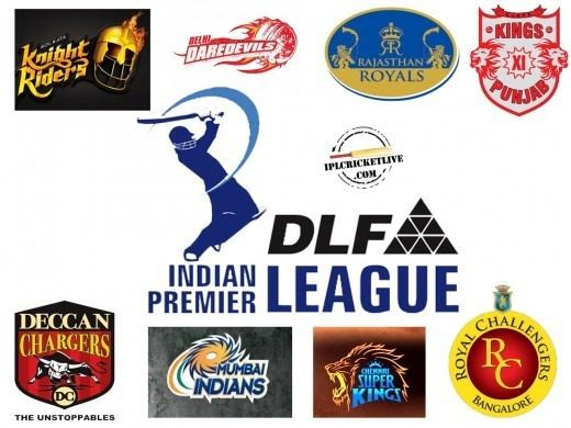 2010 Indian Premier League IPL 2017 Indian Premier League 2017 IPL 2010 Auction Results