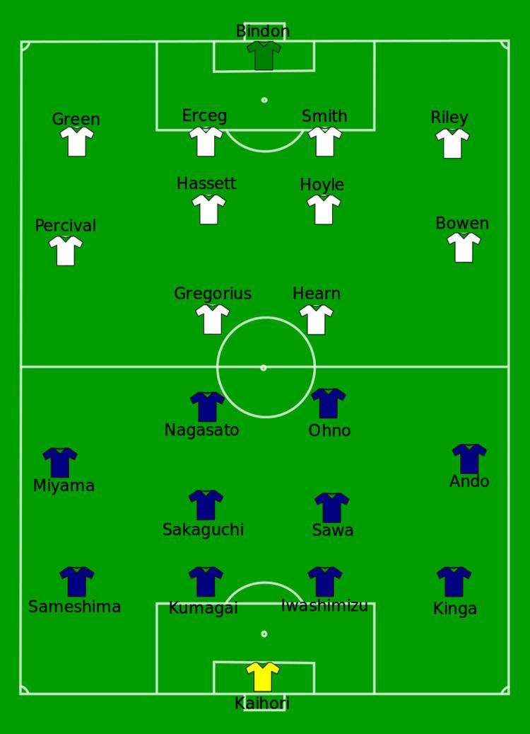 2011 FIFA Women's World Cup Group B