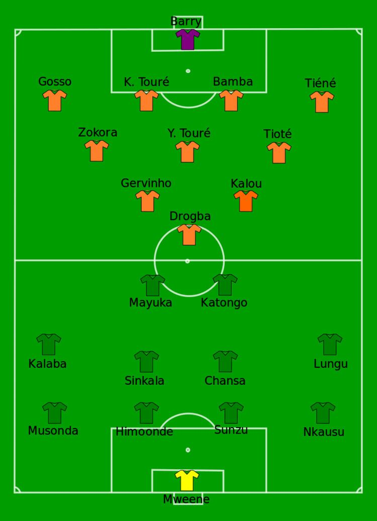 2012 Africa Cup of Nations Final