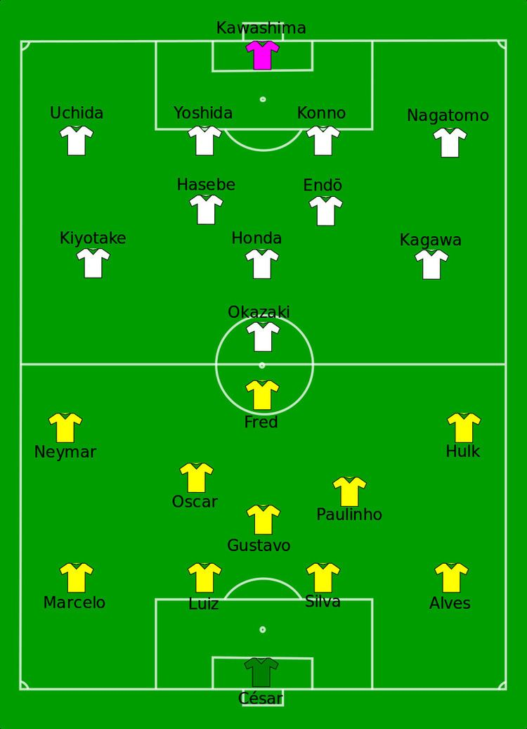 2013 FIFA Confederations Cup Group A