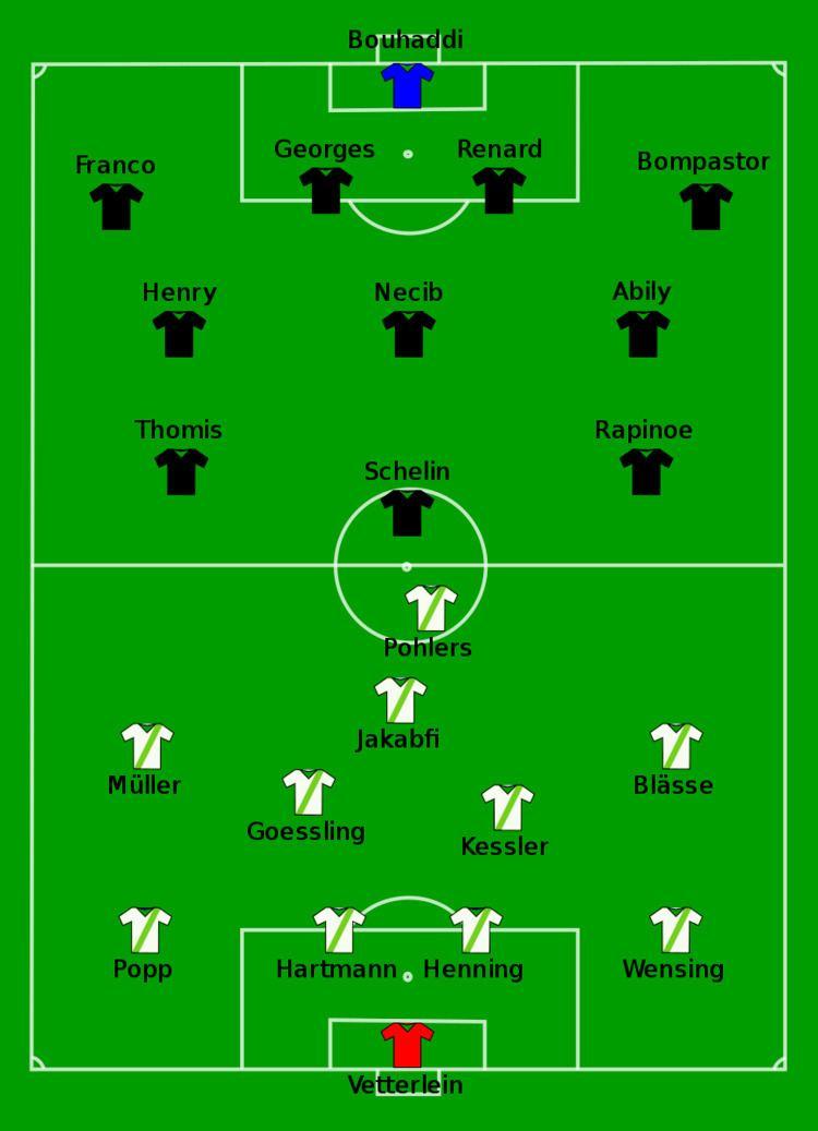 2013 UEFA Women's Champions League Final