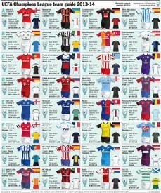 2013–14 UEFA Champions League wwwgraphicnewscombasemediaphppicGN30965Tjpg