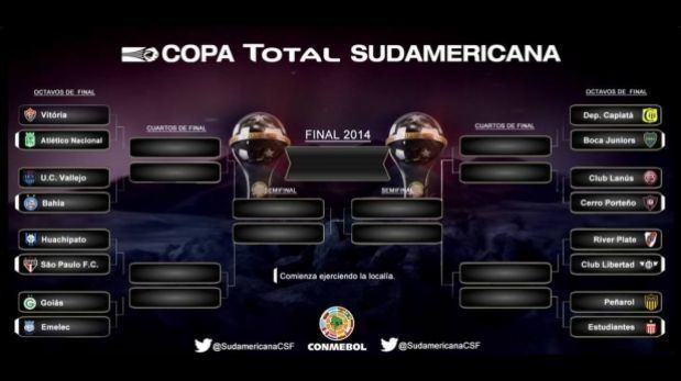 2014 Copa Sudamericana As van las llaves de octavos de la Copa Sudamericana 2014 Futbol