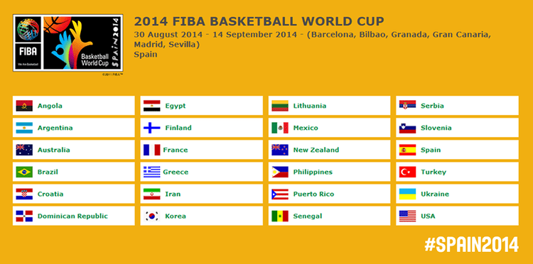 2014 FIBA Basketball World Cup Teams Qualified for 2014 FIBA Basketball World Cup Nepal Basketball