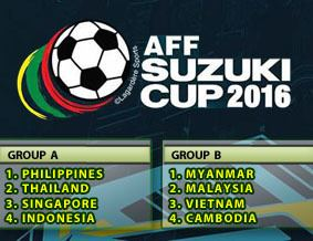 2016 AFF Championship AFF SUZUKI CUP 2016 AFF The Official Website Of The Asean