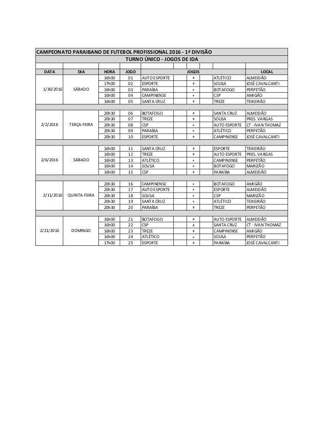 2016 Campeonato Paraibano httpsimageslidesharecdncomtabelacampeonato1d