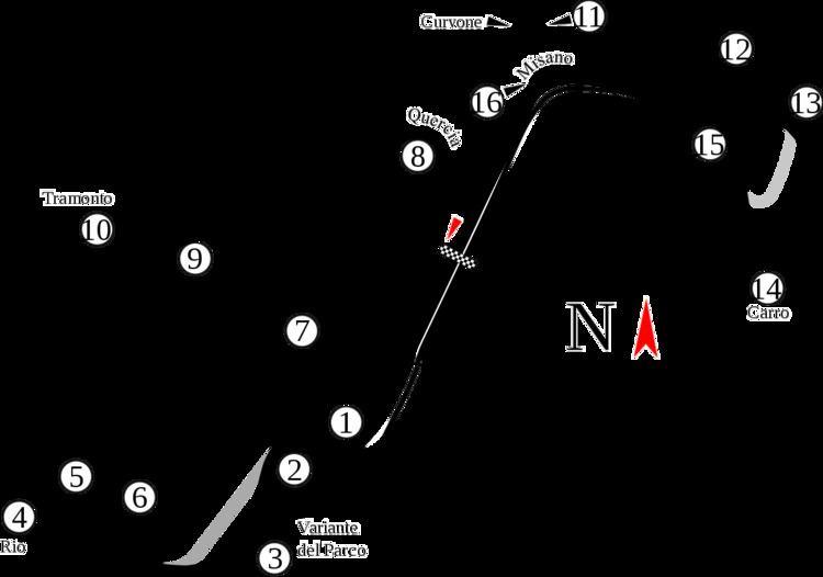 2016 Misano Superbike World Championship round