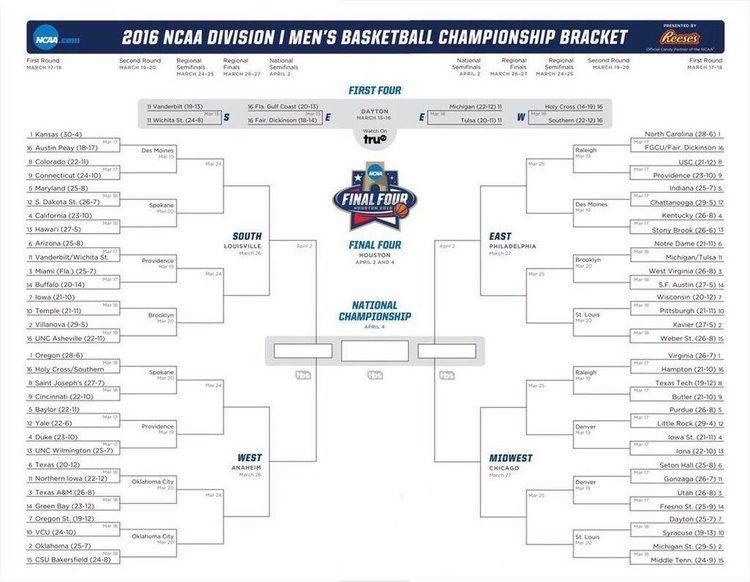 2016 NCAA Division I Men's Basketball Tournament httpsnbccollegebasketballtalkfileswordpressc