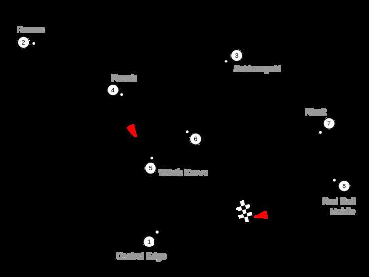 2016 Red Bull Ring GP2 and GP3 Series rounds