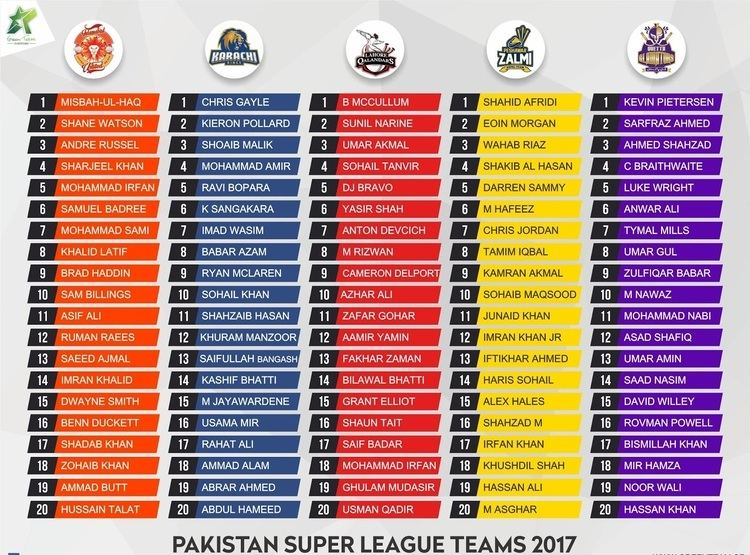 2017 Pakistan Super League Pakistan Super League PSL 2017 players list Taza Tarin