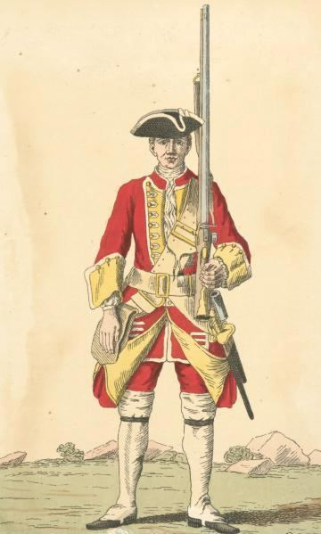 28th (North Gloucestershire) Regiment of Foot