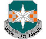 313th Military Intelligence Battalion (United States) wwwglobalsecurityorgmilitaryagencyarmyimages