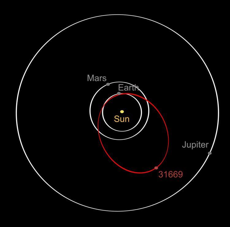 (31669) 1999 JT6