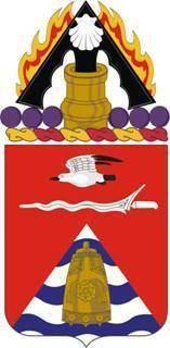 31st Field Artillery Regiment