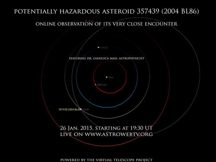 (357439) 2004 BL86 Potentially Hazardous Asteroid 357439 2004 BL86 very close