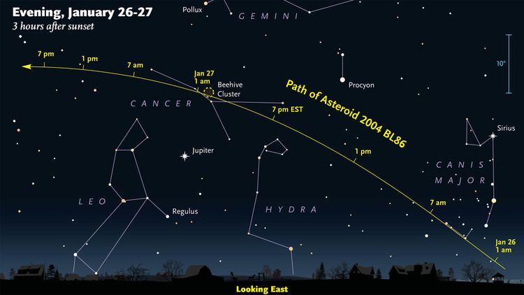 (357439) 2004 BL86 wwwskyandtelescopecomwpcontentuploads2004BL