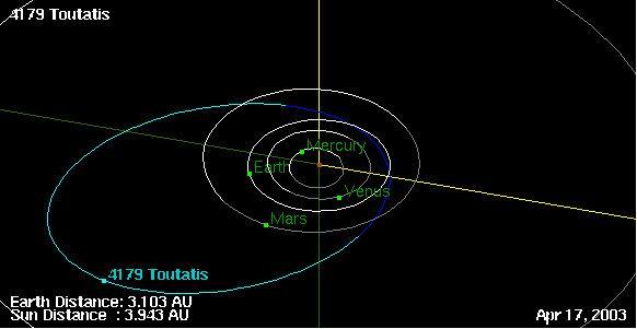 4179 Toutatis Asteroid 4179 Toutatis