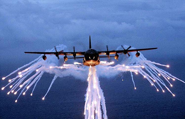 418th Flight Test Squadron