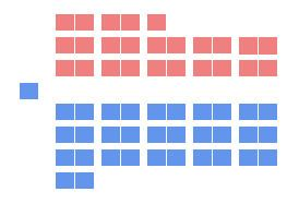 48th New Brunswick Legislature