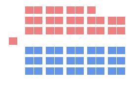 49th New Brunswick Legislature
