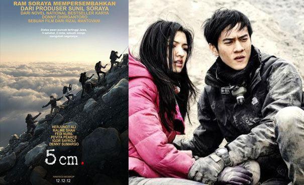5 cm (film) KejanggalanKejanggalan Film 5 cm oleh Dwiki Setiyawan Kompasianacom