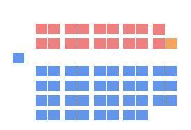 50th New Brunswick Legislature