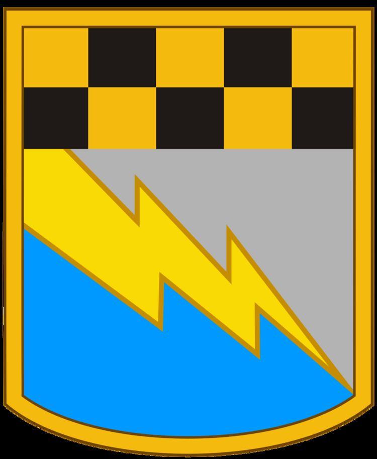 525th Military Intelligence Brigade