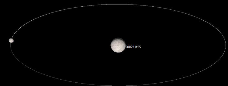 (55637) 2002 UX25 (55637) 2002 UX25