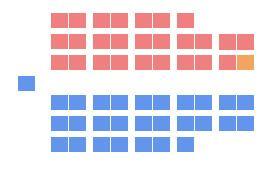 55th New Brunswick Legislature