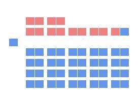 57th New Brunswick Legislature