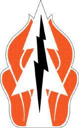 57th Signal Company (United States)