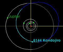 6144 Kondojiro