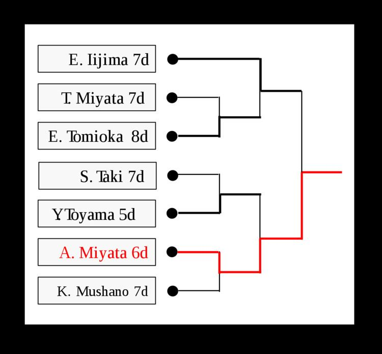 62nd NHK Cup (shogi)