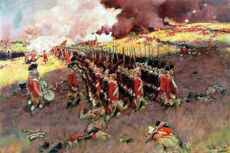 63rd (West Suffolk) Regiment of Foot