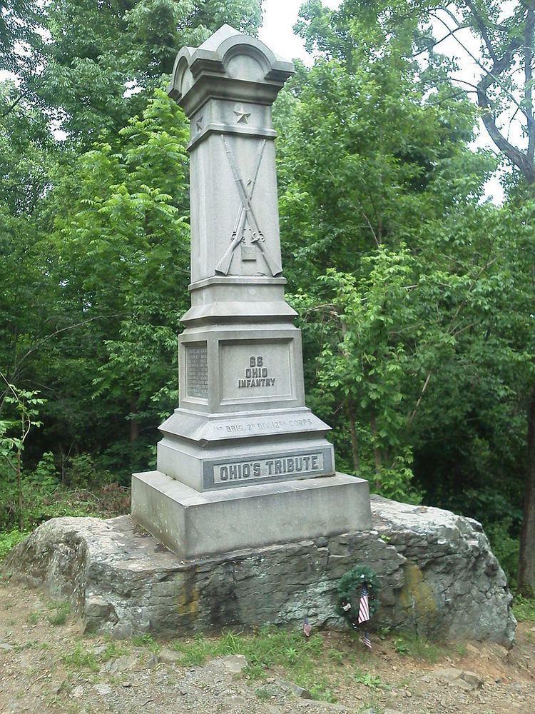 66th Ohio Infantry