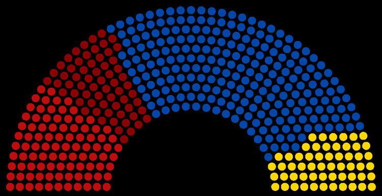 6th State Duma of the Russian Federation
