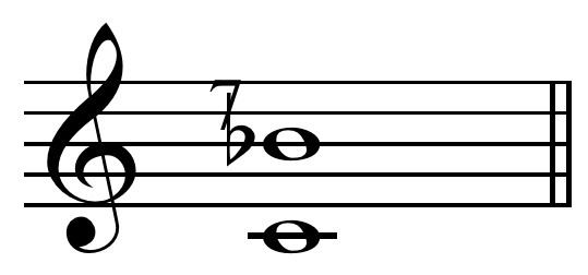 7-limit tuning