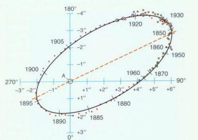 70 Ophiuchi starsastroillinoisedusow70ophjpg