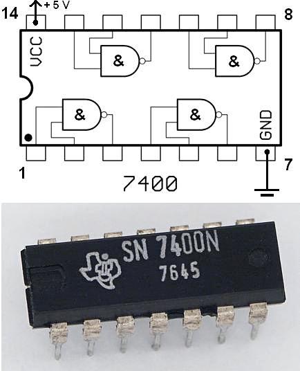 7400 series