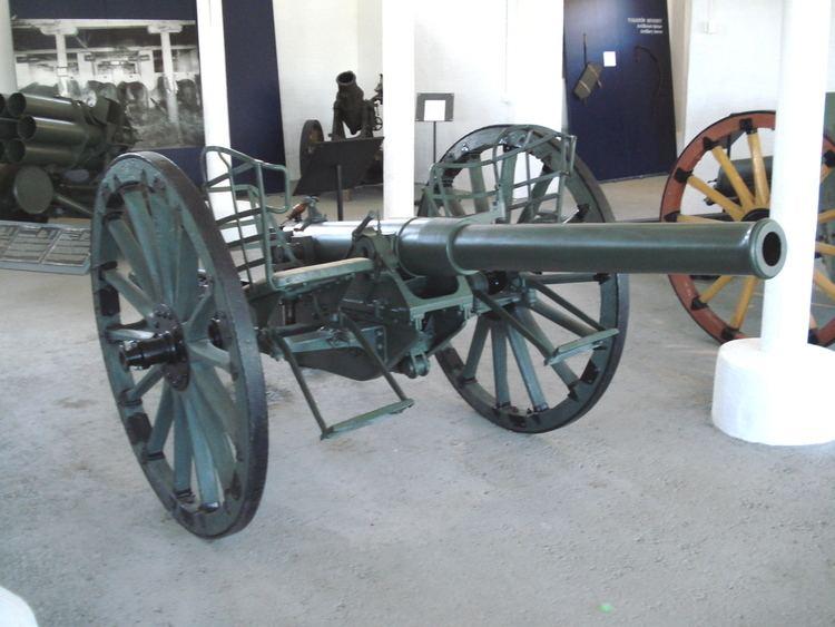 76 mm gun M1900