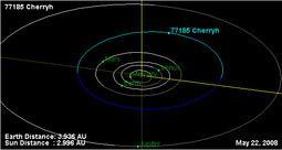 77185 Cherryh httpsuploadwikimediaorgwikipediacommonsthu