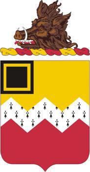 80th Field Artillery Regiment