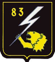 83rd Fighter Aviation Regiment