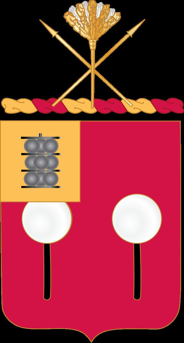 9th Field Artillery Regiment