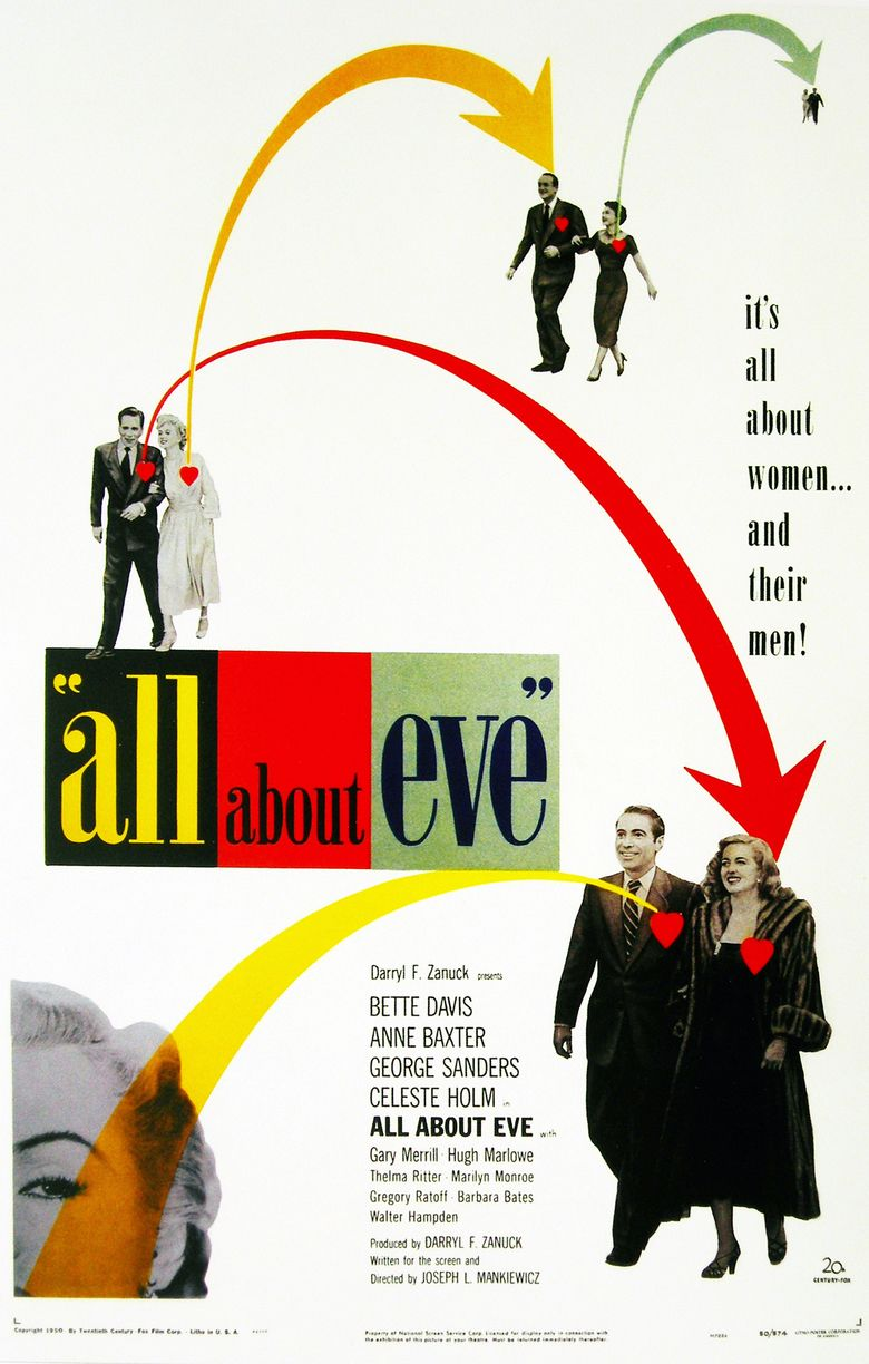 All About Eve movie poster