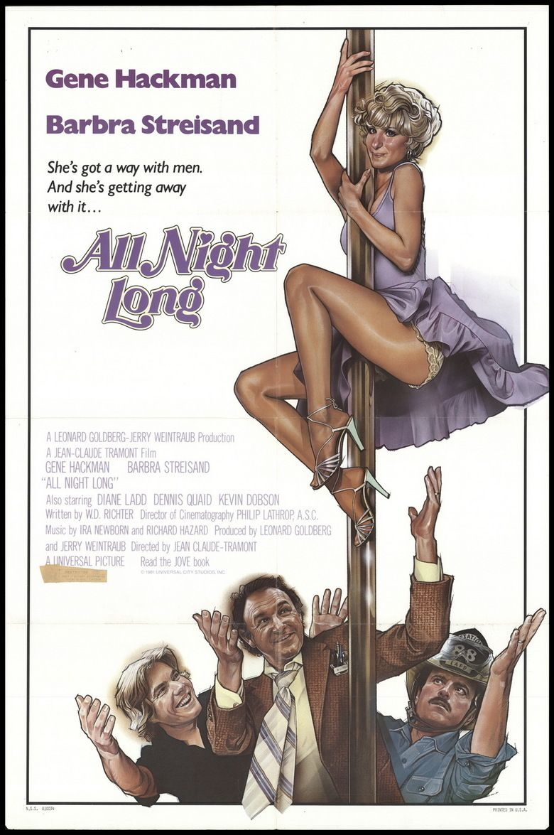 All Night Long (1981 film) movie poster