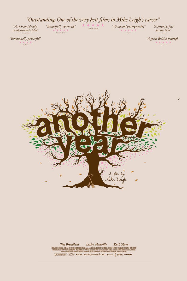 Another Year (film) movie poster