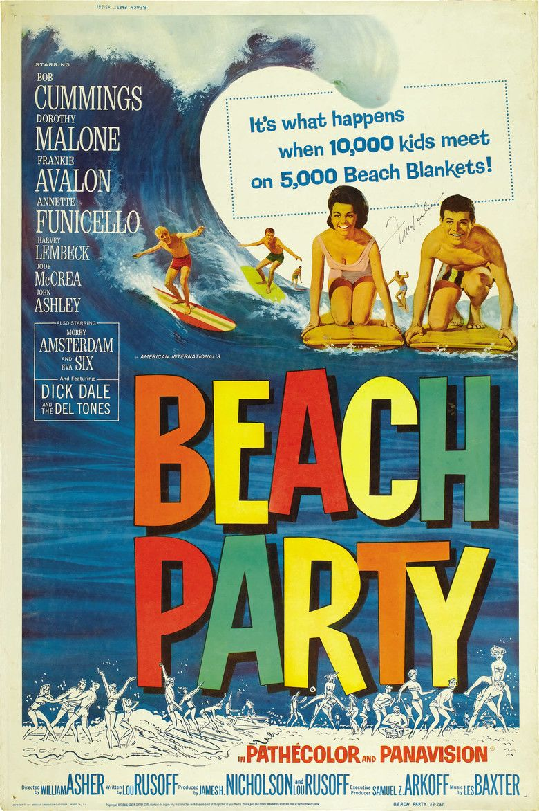 Beach Party movie poster